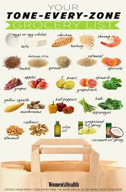 every day foods that you can eat and that are good for you