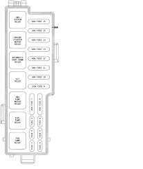 95 jeep fuse diagram 95 jeep owners manual and i need to the fuse box layout