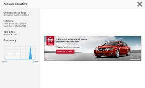 nissan altima 2016 ad brand of the week nissan