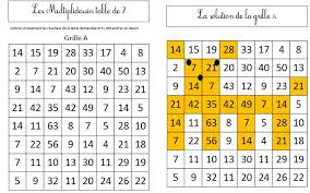 coloriage magique tables de multiplication blog de monsieur