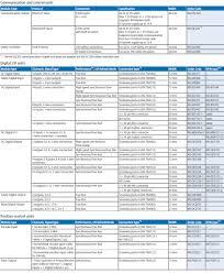 nx training manual nx series omron united states