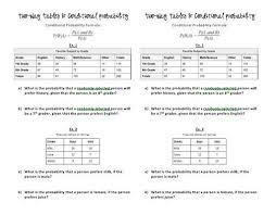 two way frequency table worksheet answers two way table worksheet homeschooldressage com