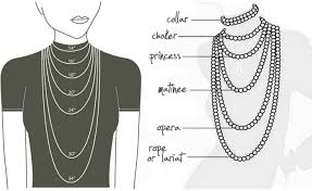 necklace length picture images Find the right fit with this necklace length guide jpg