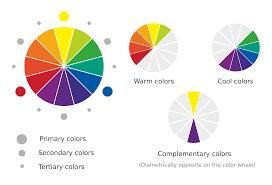 clipart color wheel