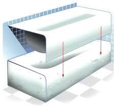bathtub drain protectorbathtub cover plate liners reviews