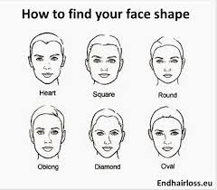 hair cuts based on face shape women how to get the right hair cut for your face and hair type