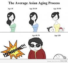 Asian Lady Meme - asian aging process i ve said it for years and no one believed me