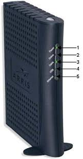motorola surfboard cable modem lights high speed cable troubleshooting your modem ptd