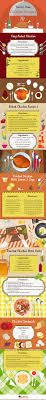 Toaster Oven Recipes Chicken Toaster Oven Chicken Recipes U2013 Infographics Blog