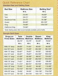 Duvet Size Chart Best 25 Bed Size Charts Ideas On Pinterest Bed Sizes Kids Size
