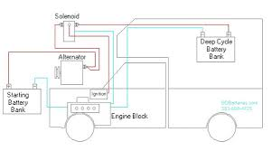 rv motorhome solar wiring diagram rv batteries rv battery