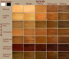 7 best mahogany stains images on mahogany stain paint