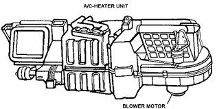 2002 jeep grand blower motor where is the heater fan blower motor located in a 1994 jeep fixya