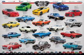 Australian Muscle Cars - muscle car evolution athena posters
