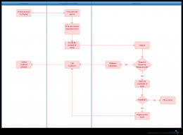 flowchart templates u0026 examples download for free
