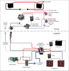 7 Way Trailer Harness Diagram Awesome Trailer Plug Wiring 7 Pin Ideas Images For Image Wire