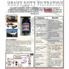 nissan pathfinder diesel engine filtro de combustible diesel agua separador pre filtro para nissan