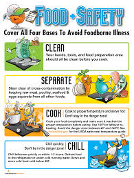 food handling class u2013 the moment of truth safety posters food
