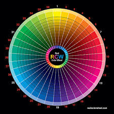 use the real color wheel color wheels photography lighting and