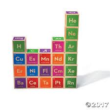 Periodice Table Periodic Table Blocks