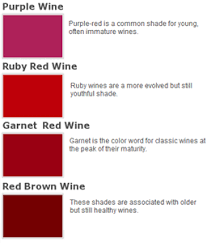 determine a wine u0027s age or quality by color color walls wine and