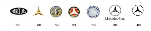 history of the mercedes history mercedes