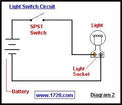 12 best 12 volt wiring images on pinterest light switches