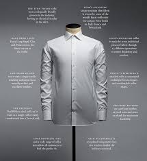 harry rosen anatomy of an eton dress shirt notes on men u0027s