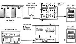 solar powered electric fence circuit diagram throughout how to