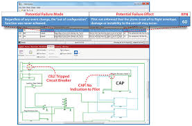 electrical wiring interconnect systems in compliance magazine