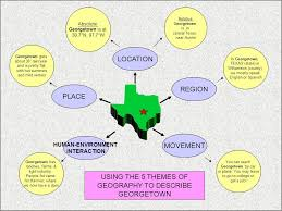 5 themes of geography lesson the 5 themes of geography 1 location 2 place 3 human environment