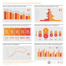 Glass Ceiling Salary Survey by Eqia Survey 2014 U2014 Equity By Design Eqxd