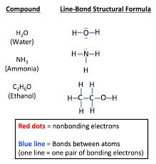 structural formula definition u0026 examples video u0026 lesson