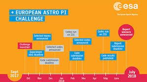 Challenge Std Astropi Education Esa