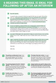 show me how to write a resume how to write a follow up email after sending resume free resume an infographic to show you how to write an impressive thank you letter after interview