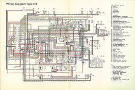 2000 vw beetle fuse diagram 2000 vw beetle fuse diagram u2022 sharedw org