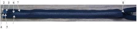 Upholstery Zips Marine Zippers Giving You Trouble