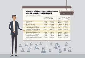 aumento el salario para empleadas domesticas 2016 en uruguay salario mínimo sube 10 98 el nuevo diario