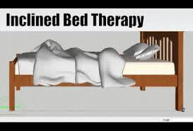 Make The Bed In Spanish Home Inclined Bed Therapy Ibt Restore U0026 Support Your Health