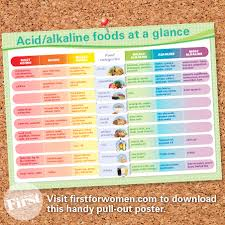 your guide to alkaline foods that slim first for women