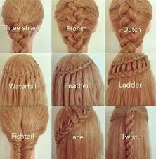 names of different haircuts types of hair stylesand its names for womens google search