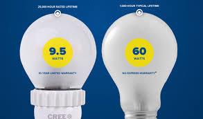 Cree 100 Watt Led Light Bulb by Led Lighting Compelling Cree Led Recessed Light Bulb Cree Led