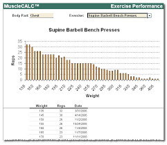 musclecalc workout log and analysis system by running deer software