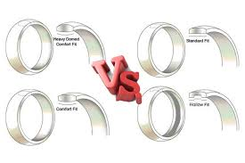 comfort fit ring comparison between comfort fit ring vs standard ring ido jewellery