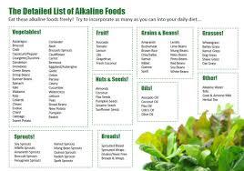 high alkaline diet food list 28 images acidic vs alkaline