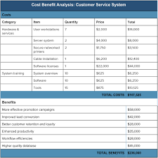 Cost Benefit Analysis Template Xls cost benefit analysis an expert guide smartsheet