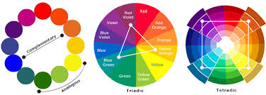 complementary paint colors choosing colors interior painting color wheel ct painters