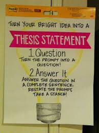 Thesis Sentences Thesis Statement Anchor Chart My Own Creations Pinterest