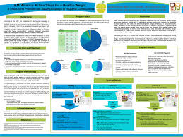 healthy colors rwhp research posters