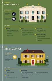 the 25 best greek revival architecture ideas on pinterest greek